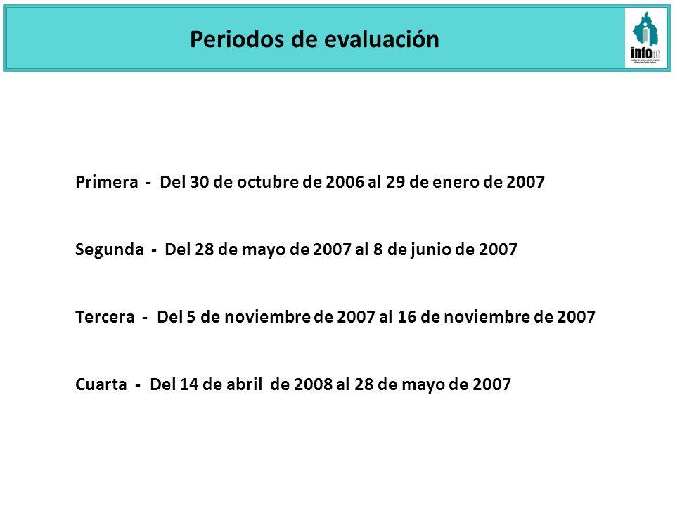 Criterios Adjetivos N° de Entes públicos % Entes Públicos con promedio de 100 en la evaluación de Nov07 y Abr085261.9 Logran promedio de 100 en la evaluación de Abr0867.1 Logran promedio de 100 en su primera evaluación (Abr08)*89.5 Calificación de cero en Criterios Adjetivos1011.9 Calificación de cero en Criterios Adjetivos en su primera evaluación (Abr08)* El Fideicomiso para el Fondo de Promoción para el Financiamiento del Transporte Público NO tiene página de Internet 89.5 Total84100 I.5.2 Tendencia del Artículo 12 en abril de 2008 (Criterios Adjetivos) * Información relacionada para los Entes públicos de nueva incorporación en 2007
