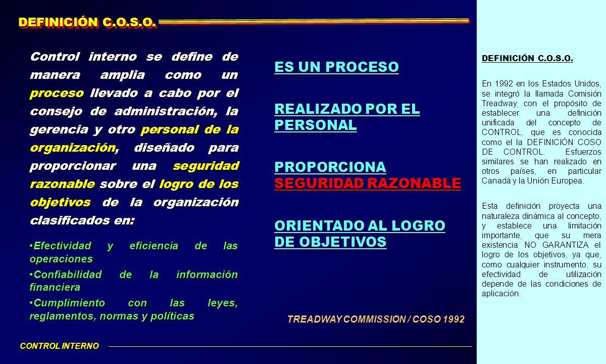 DEFINICIÓN C.O.S.O. En 1992 en los Estados Unidos, se integró la llamada Comisión Treadway, con el propósito de establecer una definición unificada de