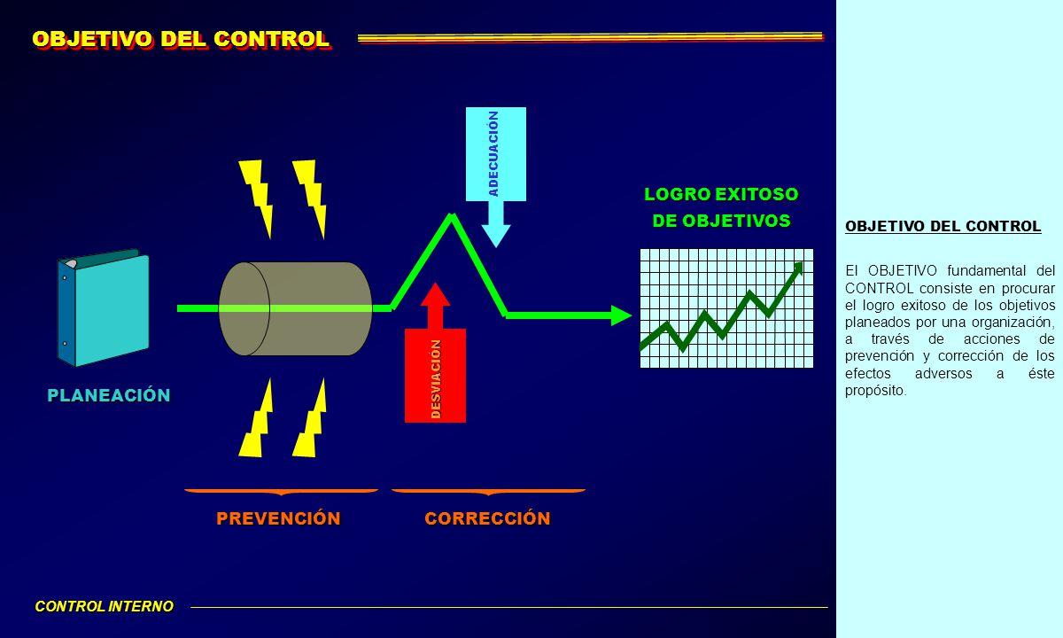 OBJETIVO DEL CONTROL El OBJETIVO fundamental del CONTROL consiste en procurar el logro exitoso de los objetivos planeados por una organización, a trav
