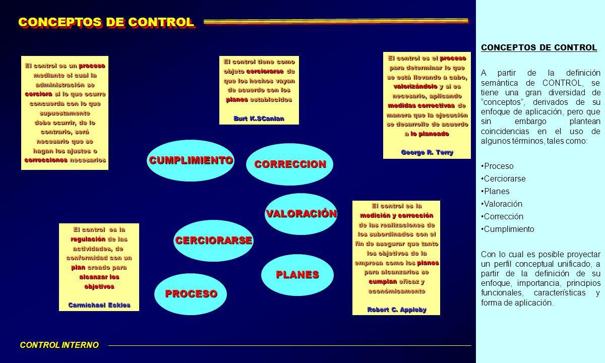 CONCEPTOS DE CONTROL A partir de la definición semántica de CONTROL, se tiene una gran diversidad de conceptos, derivados de su enfoque de aplicación,