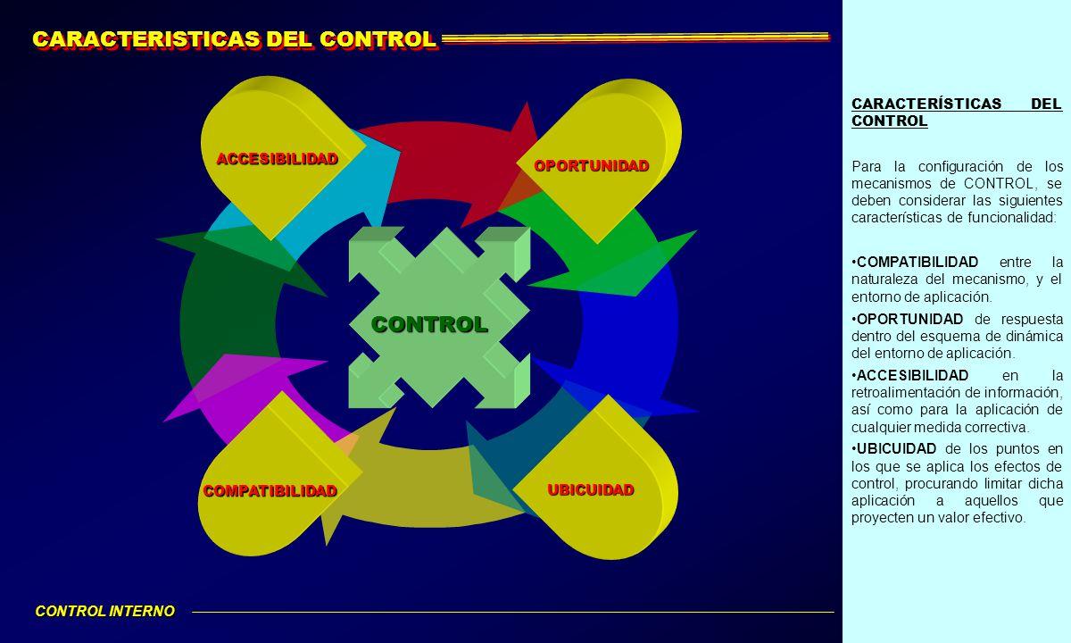 CARACTERÍSTICAS DEL CONTROL Para la configuración de los mecanismos de CONTROL, se deben considerar las siguientes características de funcionalidad: C