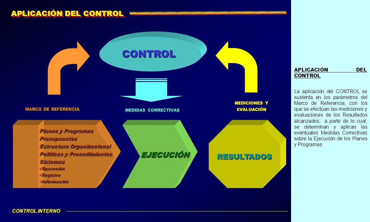 APLICACIÓN DEL CONTROL La aplicación del CONTROL se sustenta en los parámetros del Marco de Referencia, con los que se efectúan las mediciones y evalu