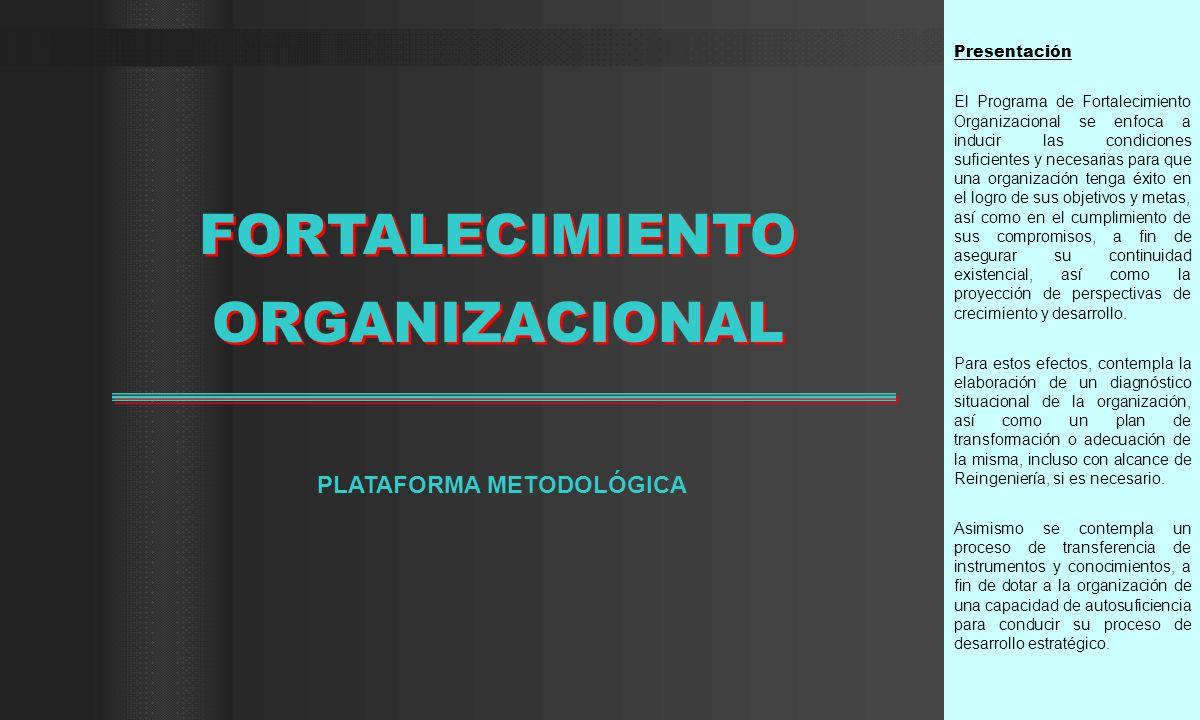 Presentación El Programa de Fortalecimiento Organizacional se enfoca a inducir las condiciones suficientes y necesarias para que una organización teng