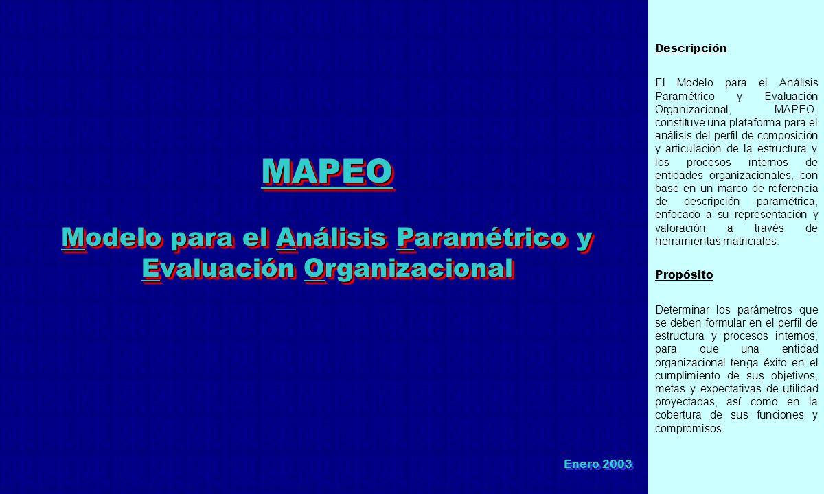 MAPEO Modelo para el Análisis Paramétrico y Evaluación Organizacional MAPEO Enero 2003 Descripción El Modelo para el Análisis Paramétrico y Evaluación Organizacional, MAPEO, constituye una plataforma para el análisis del perfil de composición y articulación de la estructura y los procesos internos de entidades organizacionales, con base en un marco de referencia de descripción paramétrica, enfocado a su representación y valoración a través de herramientas matriciales.