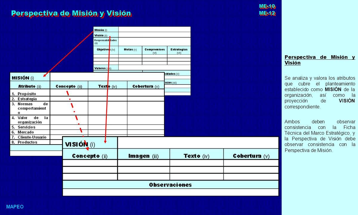 Perspectiva de Misión y Visión Se analiza y valora los atributos que cubre el planteamiento establecido como MISIÓN de la organización, así como la proyección de VISIÓN correspondiente.