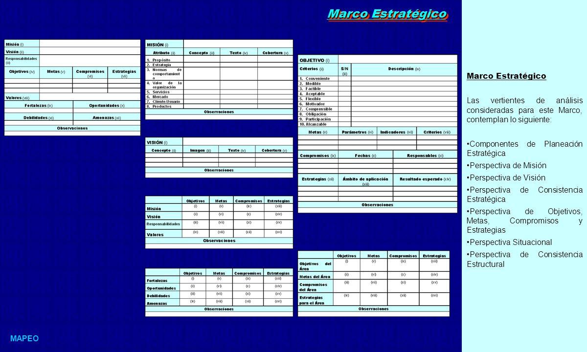 Planeación Estratégica Se analiza y se valora las condiciones de especificación para los siguientes elementos: Planteamiento de la Razón de Ser de la organización (MISIÓN).