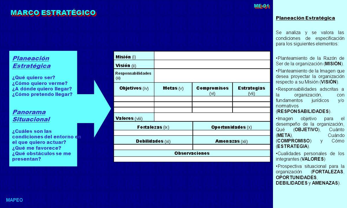 Indicadores Se analiza y valora las especificaciones establecidas para los Indicadores de desempeño, para la evaluación de cada proceso de la organización.