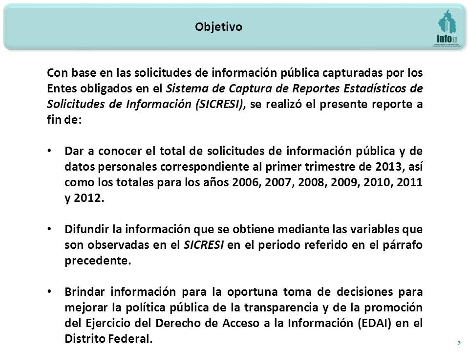 Con base en las solicitudes de información pública capturadas por los Entes obligados en el Sistema de Captura de Reportes Estadísticos de Solicitudes