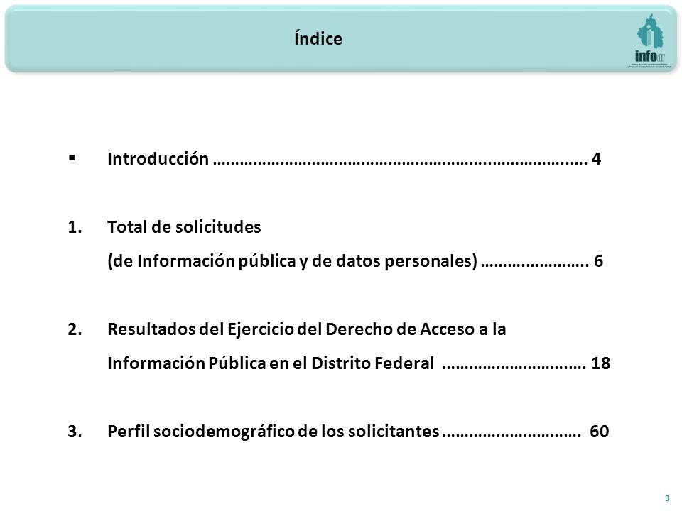 Índice 3 Introducción ……………………………………………………..……………..…. 4 1.Total de solicitudes (de Información pública y de datos personales) ……….………….. 6 2.Resultado