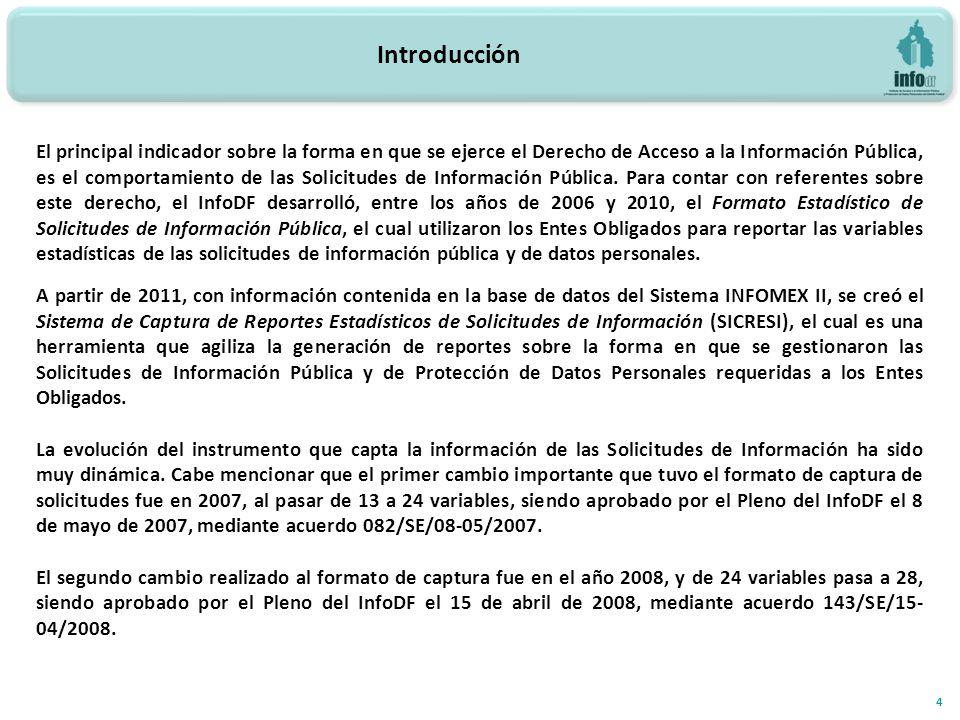 35 2.6. Temática de las solicitudes de información pública Enero-Marzo de 2006 al 2013 Porcentaje
