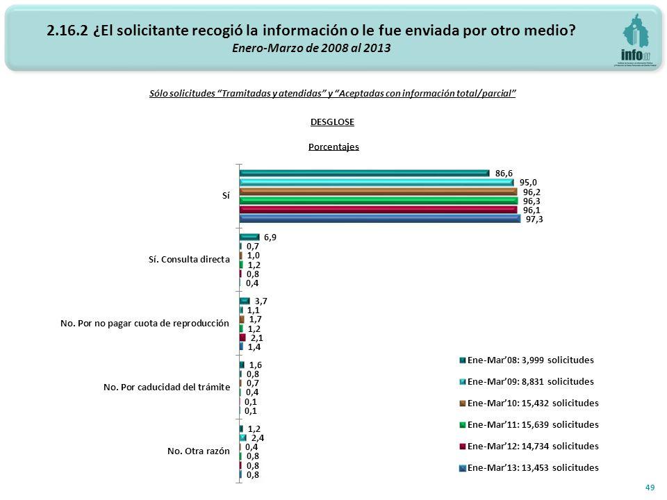 Sólo solicitudes Tramitadas y atendidas y Aceptadas con información total/parcial 49 DESGLOSE Porcentajes 2.16.2 ¿El solicitante recogió la informació