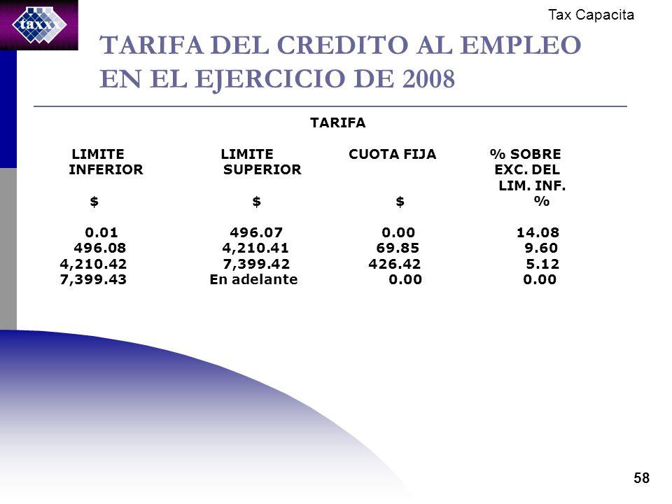 Tax Capacita 58 TARIFA DEL CREDITO AL EMPLEO EN EL EJERCICIO DE 2008 TARIFA LIMITE LIMITE CUOTA FIJA % SOBRE INFERIOR SUPERIOR EXC.