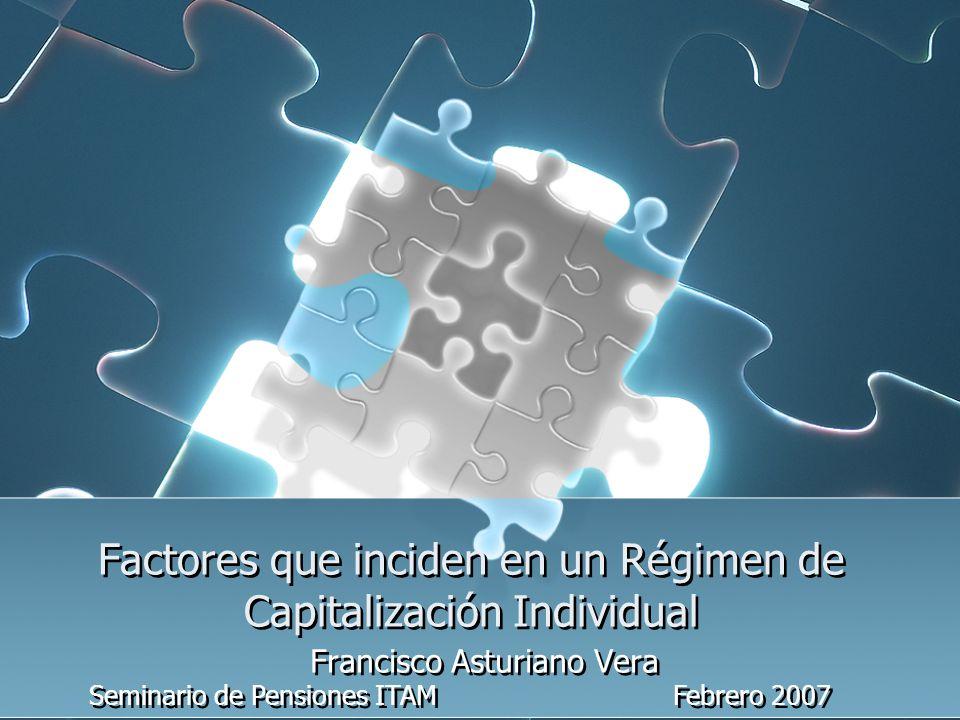 Factores que inciden en un Régimen de Capitalización Individual Francisco Asturiano Vera Seminario de Pensiones ITAM Febrero 2007