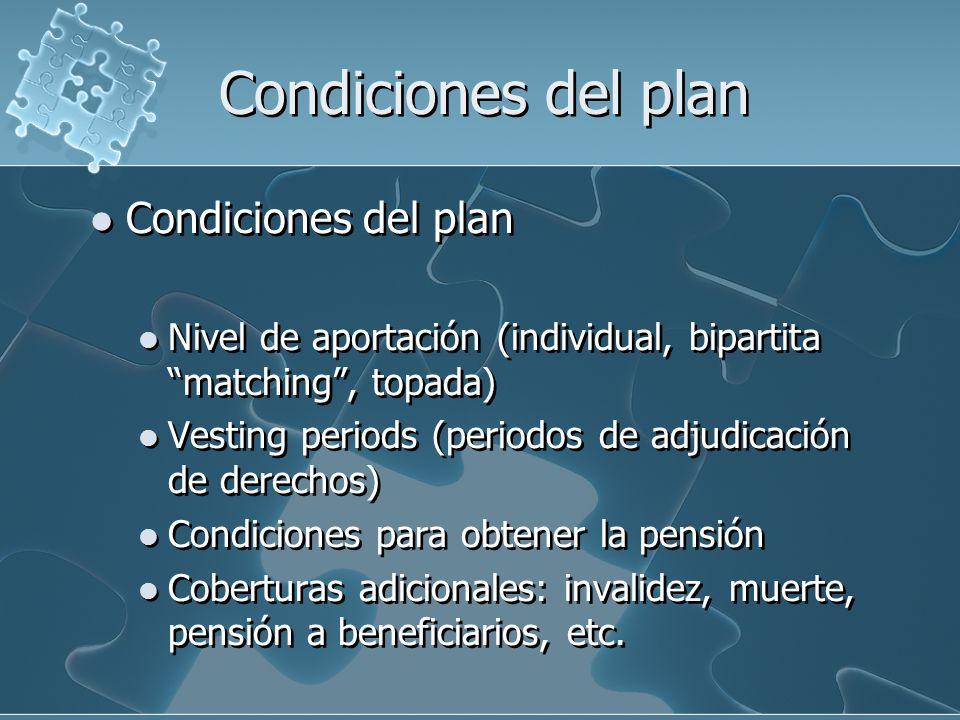 Condiciones del plan Nivel de aportación (individual, bipartita matching, topada) Vesting periods (periodos de adjudicación de derechos) Condiciones para obtener la pensión Coberturas adicionales: invalidez, muerte, pensión a beneficiarios, etc.