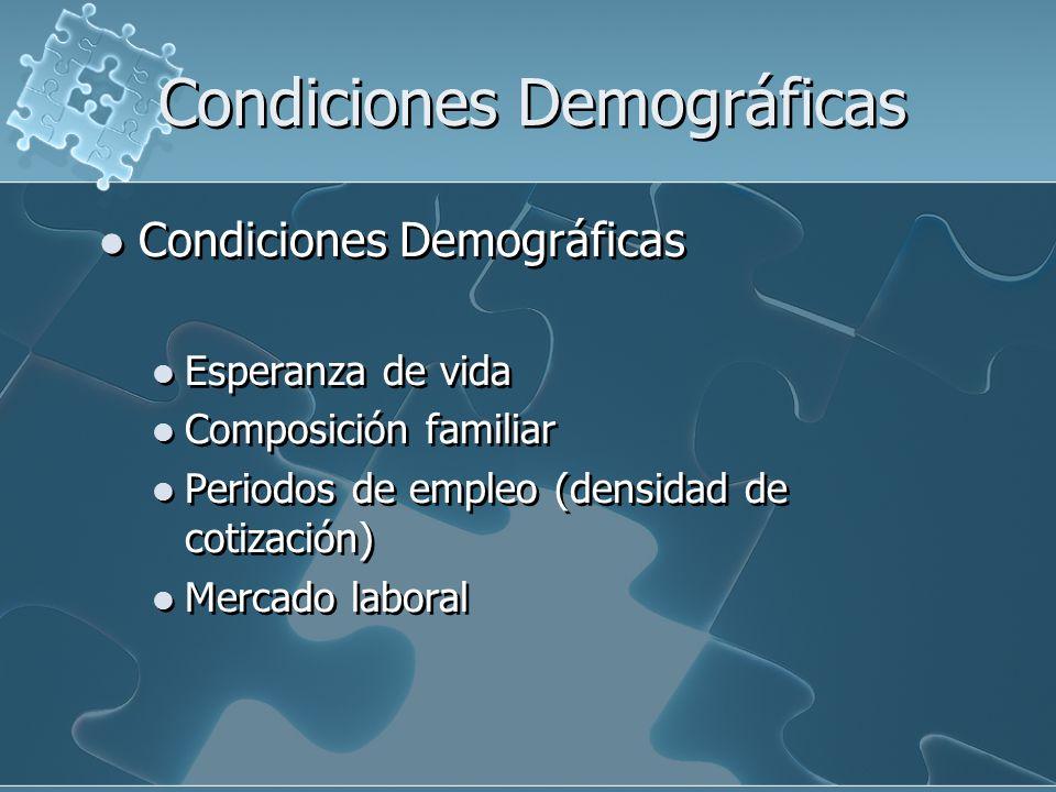 Condiciones Demográficas Esperanza de vida Composición familiar Periodos de empleo (densidad de cotización) Mercado laboral Condiciones Demográficas Esperanza de vida Composición familiar Periodos de empleo (densidad de cotización) Mercado laboral