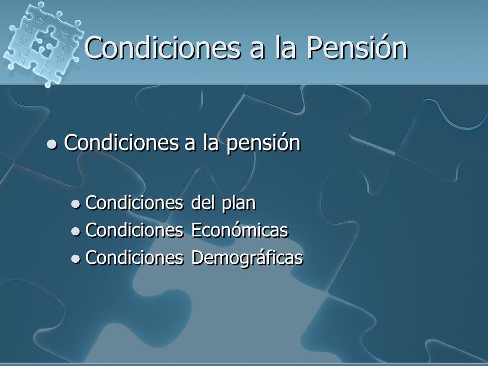 Condiciones a la Pensión Condiciones a la pensión Condiciones del plan Condiciones Económicas Condiciones Demográficas Condiciones a la pensión Condiciones del plan Condiciones Económicas Condiciones Demográficas