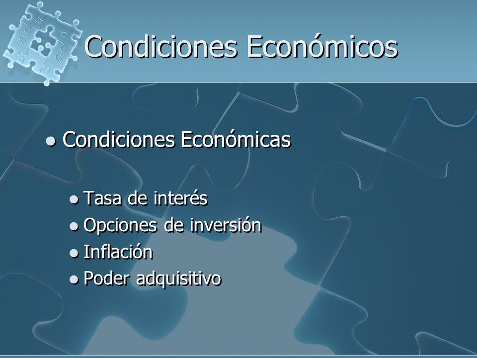 Condiciones Económicos Condiciones Económicas Tasa de interés Opciones de inversión Inflación Poder adquisitivo Condiciones Económicas Tasa de interés Opciones de inversión Inflación Poder adquisitivo