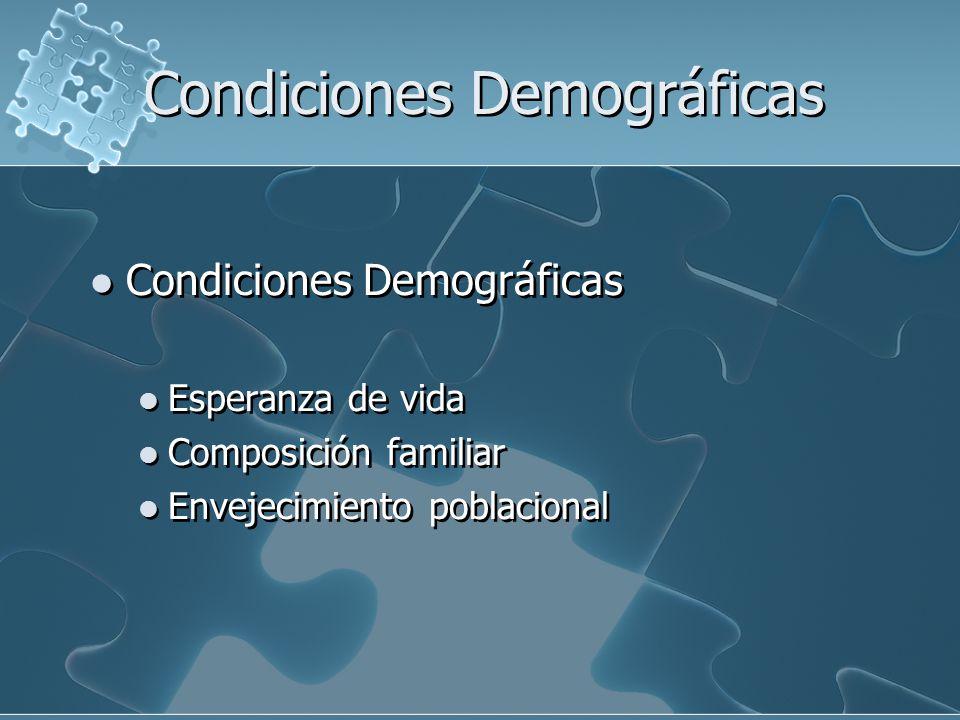 Condiciones Demográficas Esperanza de vida Composición familiar Envejecimiento poblacional Condiciones Demográficas Esperanza de vida Composición familiar Envejecimiento poblacional