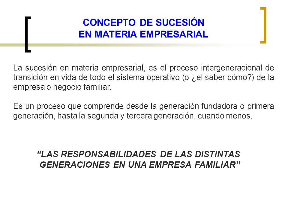 CONCEPTO DE SUCESIÓN EN MATERIA EMPRESARIAL La sucesión en materia empresarial, es el proceso intergeneracional de transición en vida de todo el siste