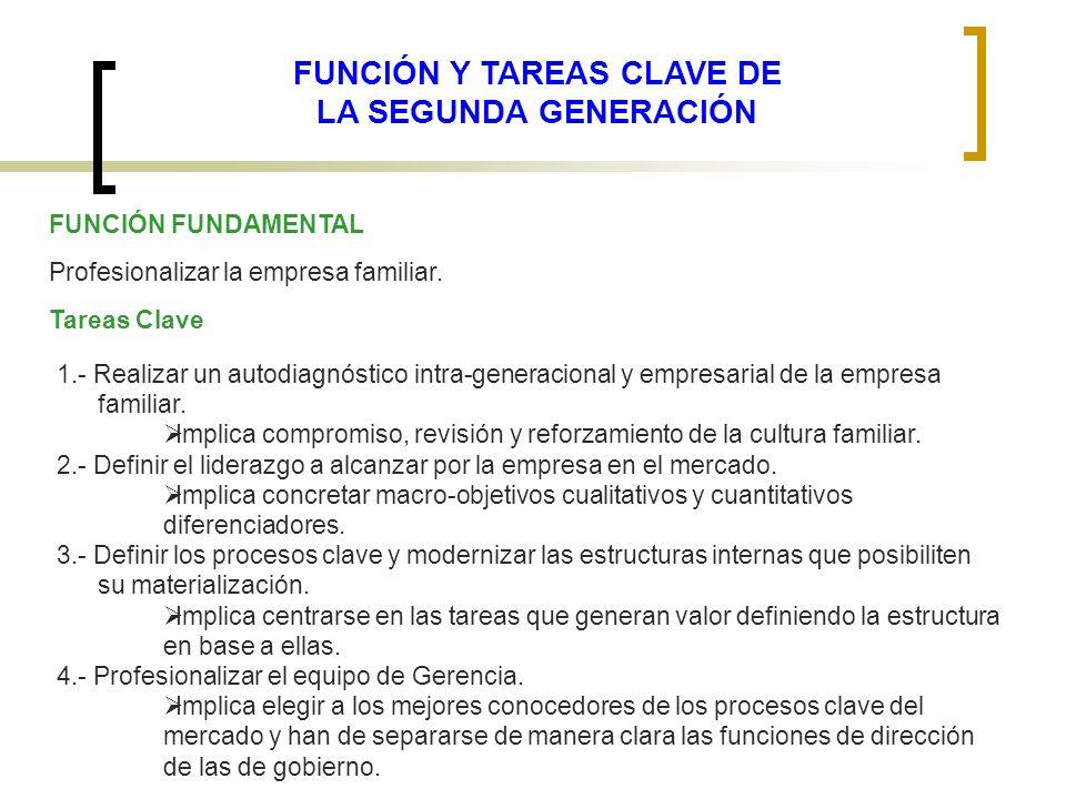 FUNCIÓN Y TAREAS CLAVE DE LA SEGUNDA GENERACIÓN FUNCIÓN FUNDAMENTAL Profesionalizar la empresa familiar. Tareas Clave 1.- Realizar un autodiagnóstico