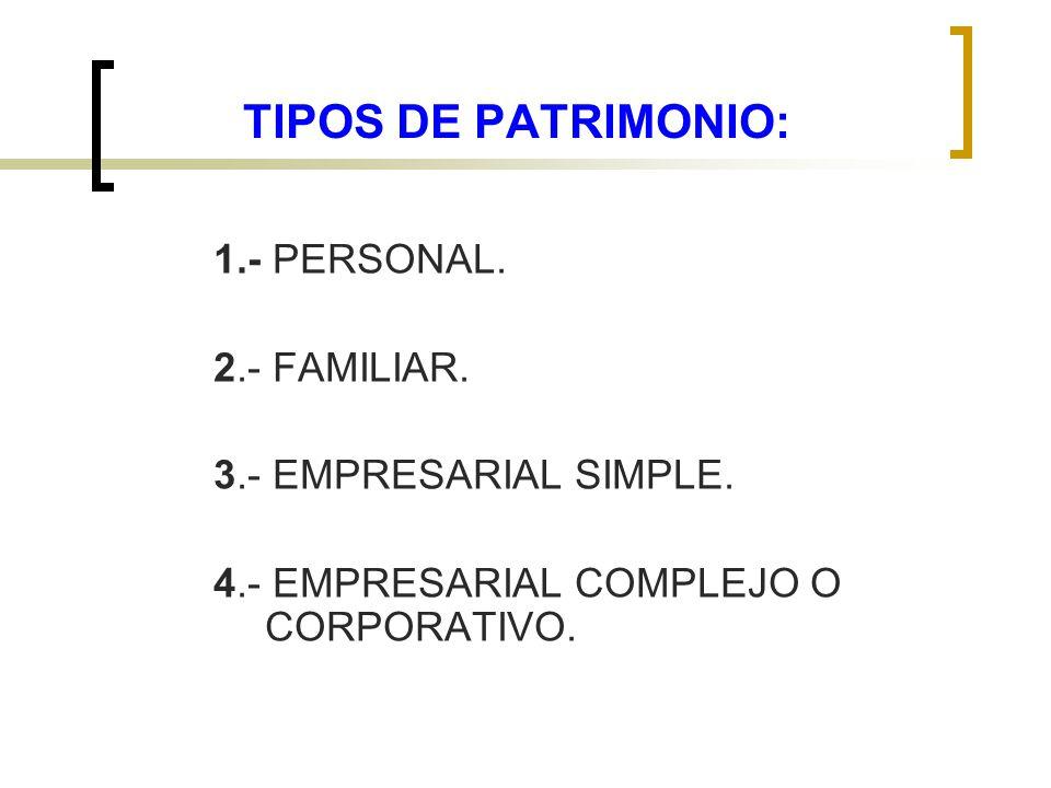 TIPOS DE PATRIMONIO: 1.- PERSONAL. 2.- FAMILIAR. 3.- EMPRESARIAL SIMPLE. 4.- EMPRESARIAL COMPLEJO O CORPORATIVO.