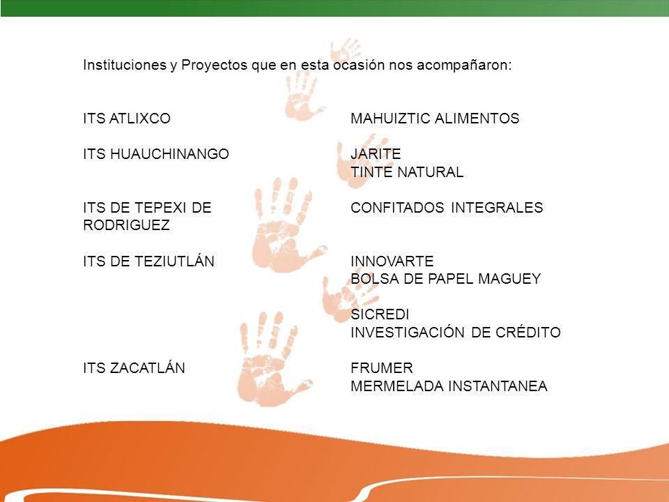 Instituciones y Proyectos que en esta ocasión nos acompañaron: ITS ATLIXCOMAHUIZTIC ALIMENTOS ITS HUAUCHINANGOJARITE TINTE NATURAL ITS DE TEPEXI DE CONFITADOS INTEGRALES RODRIGUEZ ITS DE TEZIUTLÁNINNOVARTE BOLSA DE PAPEL MAGUEY SICREDI INVESTIGACIÓN DE CRÉDITO ITS ZACATLÁNFRUMER MERMELADA INSTANTANEA