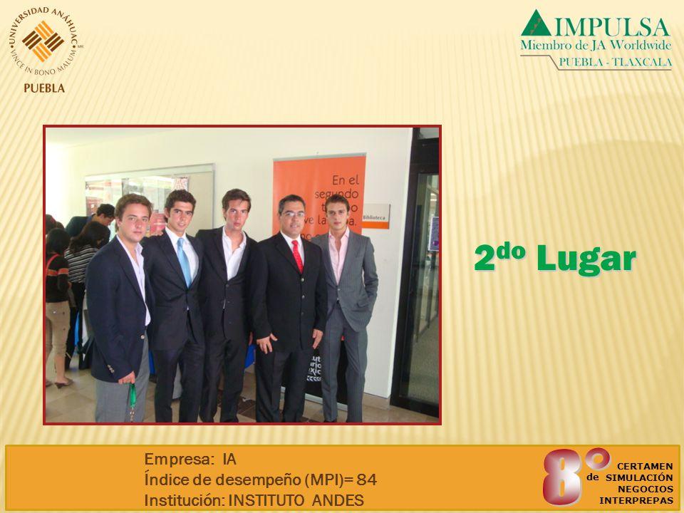2 do Lugar CERTAMEN SIMULACIÓN NEGOCIOS INTERPREPAS de Empresa: IA Índice de desempeño (MPI)= 84 Institución: INSTITUTO ANDES