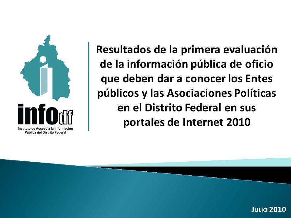 Resultados de la primera evaluación de la información pública de oficio que deben dar a conocer los Entes públicos y las Asociaciones Políticas en el