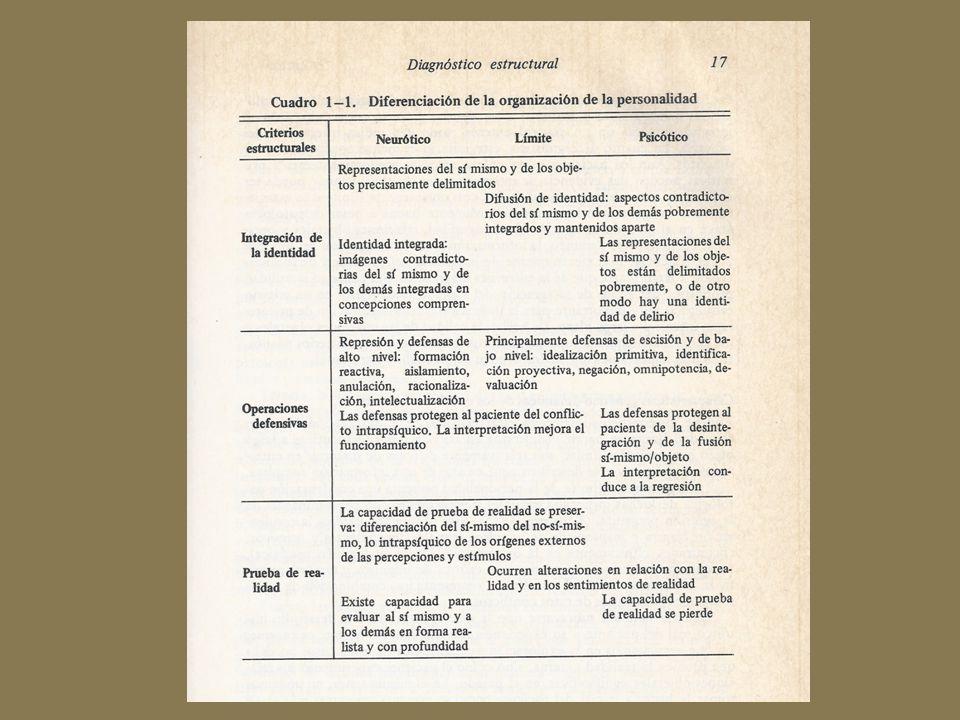 BERGERET 4 CONSIDERA FACTORES 4 CONSIDERA FACTORES Naturaleza de angustia latente Relación con el objeto Mecanismos principales de defensa Modo habitual del síntoma