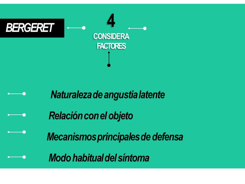 BERGERET 4 CONSIDERA FACTORES 4 CONSIDERA FACTORES Naturaleza de angustia latente Relación con el objeto Mecanismos principales de defensa Modo habitu