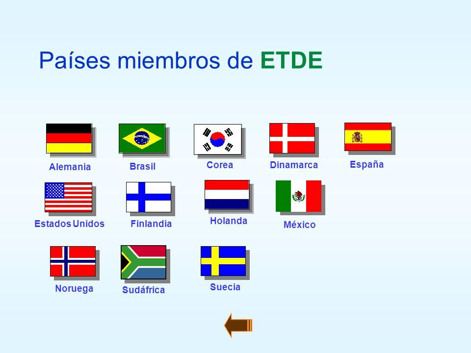 Países miembros de ETDE Brasil Dinamarca Finlandia Alemania Corea Holanda Noruega España Suecia Estados Unidos México Sudáfrica