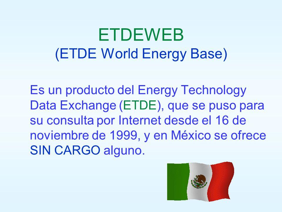 Es un producto del Energy Technology Data Exchange (ETDE), que se puso para su consulta por Internet desde el 16 de noviembre de 1999, y en México se ofrece SIN CARGO alguno.