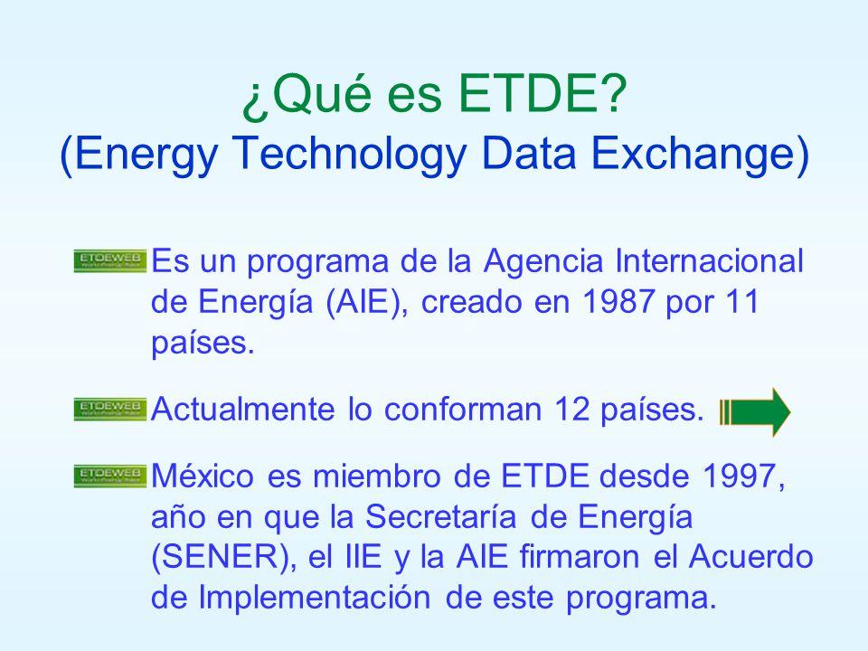 ¿Qué es ETDE.