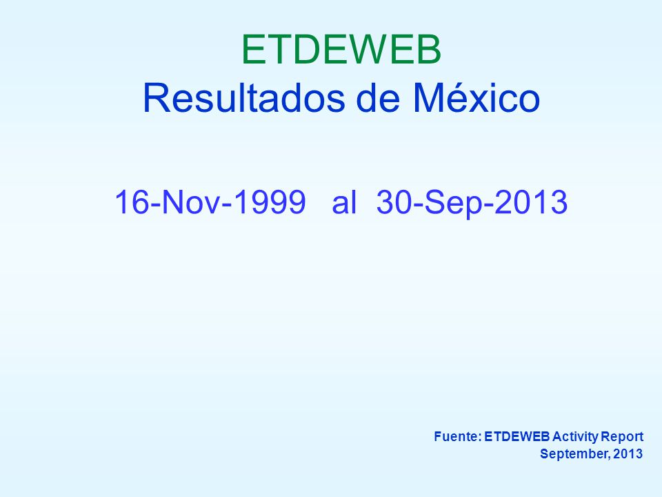 ETDEWEB Resultados de México Fuente: ETDEWEB Activity Report September, 2013 16-Nov-1999 al 30-Sep-2013