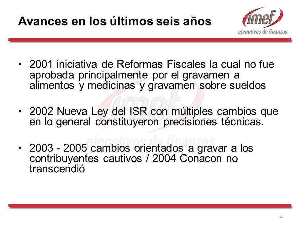 14 Avances en los últimos seis años 2001 iniciativa de Reformas Fiscales la cual no fue aprobada principalmente por el gravamen a alimentos y medicinas y gravamen sobre sueldos 2002 Nueva Ley del ISR con múltiples cambios que en lo general constituyeron precisiones técnicas.