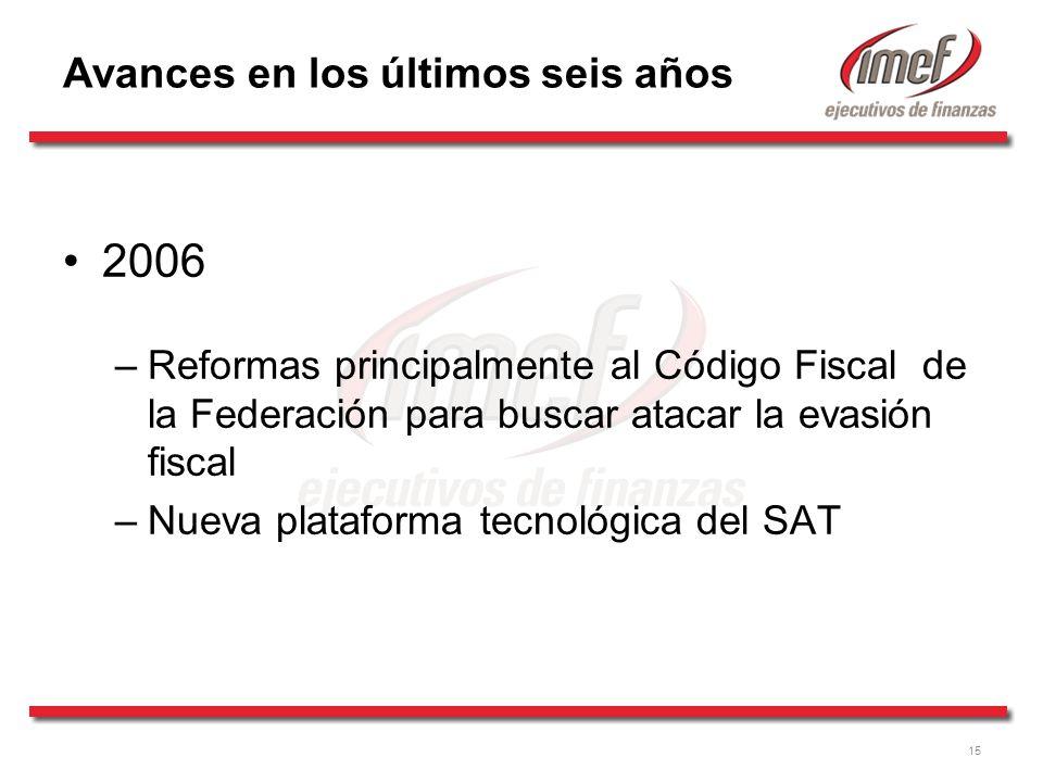 15 Avances en los últimos seis años 2006 –Reformas principalmente al Código Fiscal de la Federación para buscar atacar la evasión fiscal –Nueva plataforma tecnológica del SAT