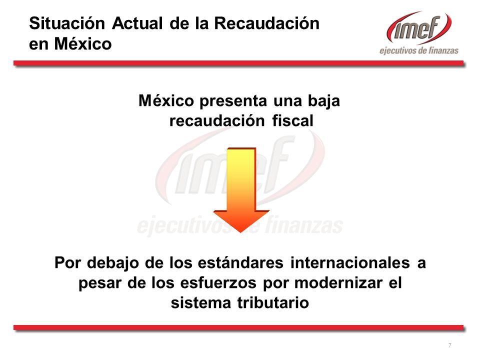 7 México presenta una baja recaudación fiscal Por debajo de los estándares internacionales a pesar de los esfuerzos por modernizar el sistema tributario Situación Actual de la Recaudación en México