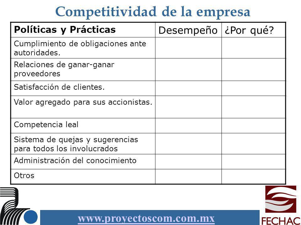 www.proyectoscom.com.mx Competitividad de la empresa Políticas y Prácticas Desempeño¿Por qué? Cumplimiento de obligaciones ante autoridades. Relacione