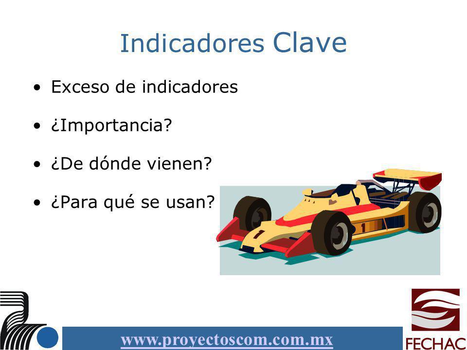 www.proyectoscom.com.mx Indicadores Clave Exceso de indicadores ¿Importancia? ¿De dónde vienen? ¿Para qué se usan?