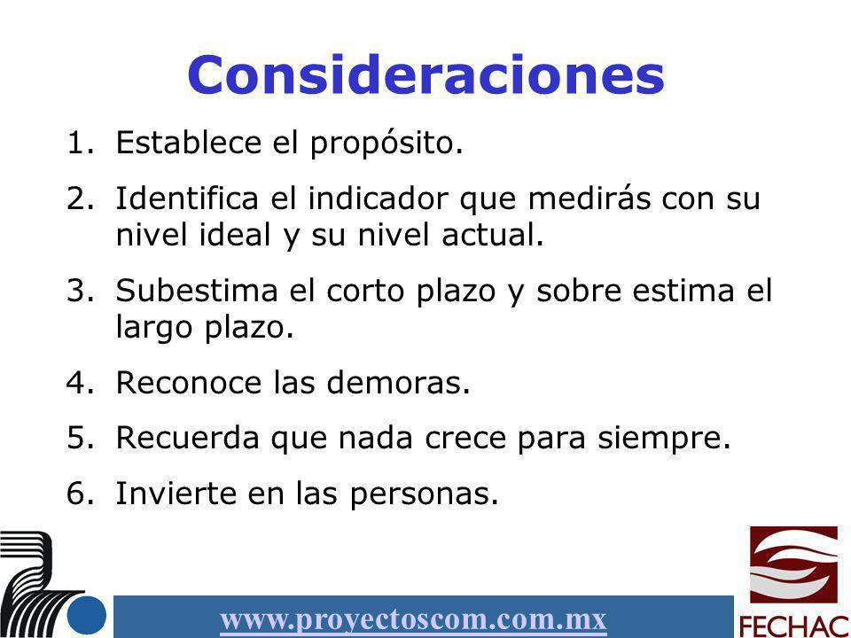 www.proyectoscom.com.mx Consideraciones 1.Establece el propósito. 2.Identifica el indicador que medirás con su nivel ideal y su nivel actual. 3.Subest