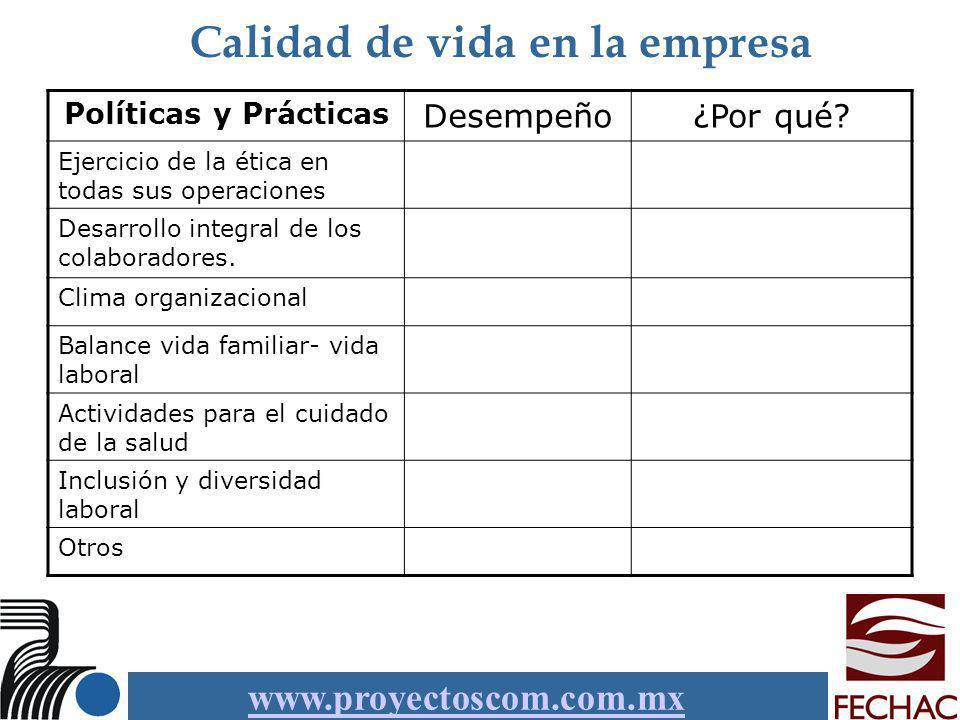 www.proyectoscom.com.mx Políticas y Prácticas Desempeño¿Por qué? Ejercicio de la ética en todas sus operaciones Desarrollo integral de los colaborador