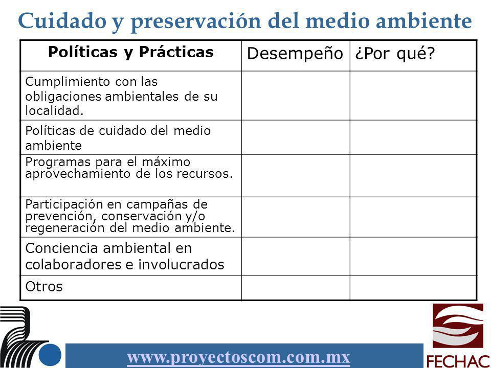 www.proyectoscom.com.mx Cuidado y preservación del medio ambiente Políticas y Prácticas Desempeño¿Por qué? Cumplimiento con las obligaciones ambiental