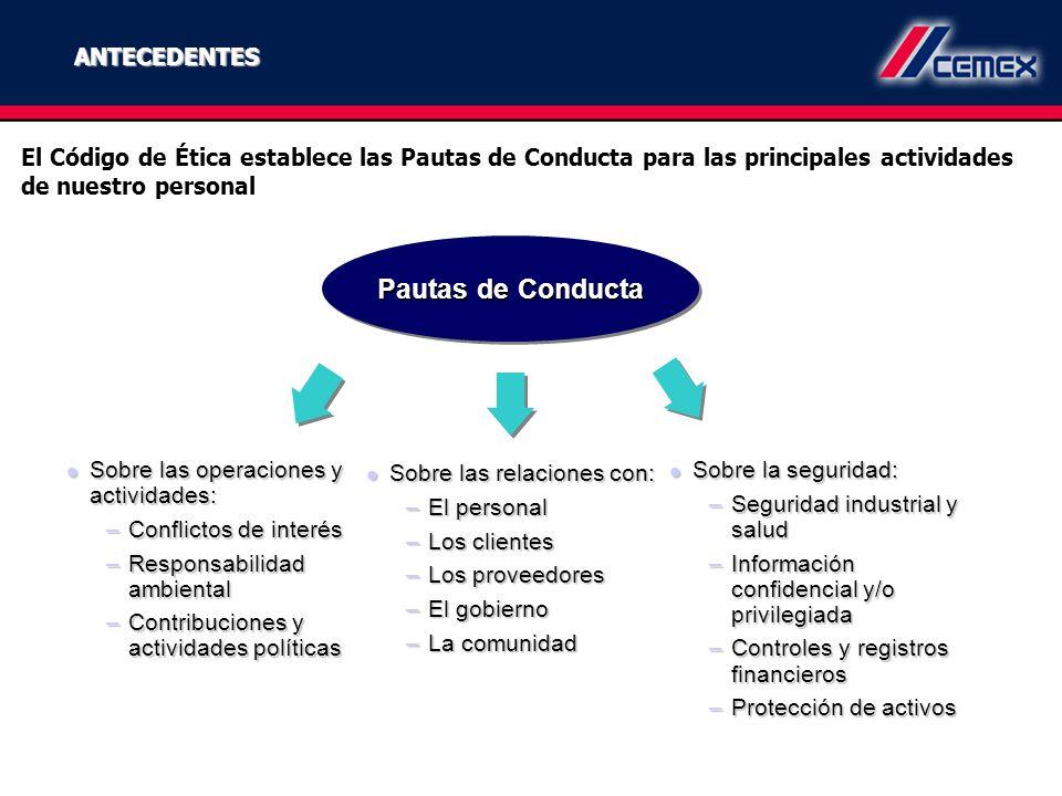 El Código de Ética establece las Pautas de Conducta para las principales actividades de nuestro personal Pautas de Conducta Sobre las relaciones con: