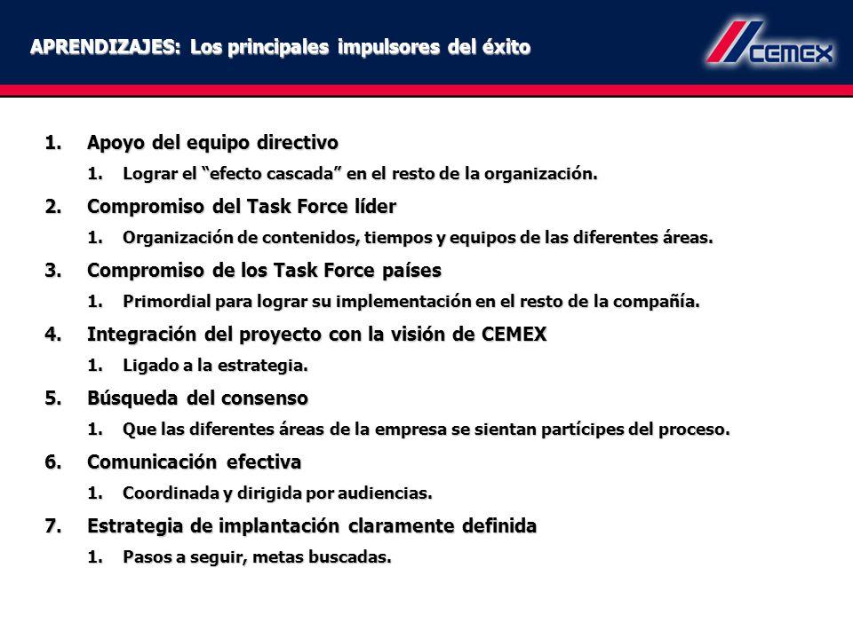 APRENDIZAJES: Los principales impulsores del éxito 1.Apoyo del equipo directivo 1.Lograr el efecto cascada en el resto de la organización. 2.Compromis
