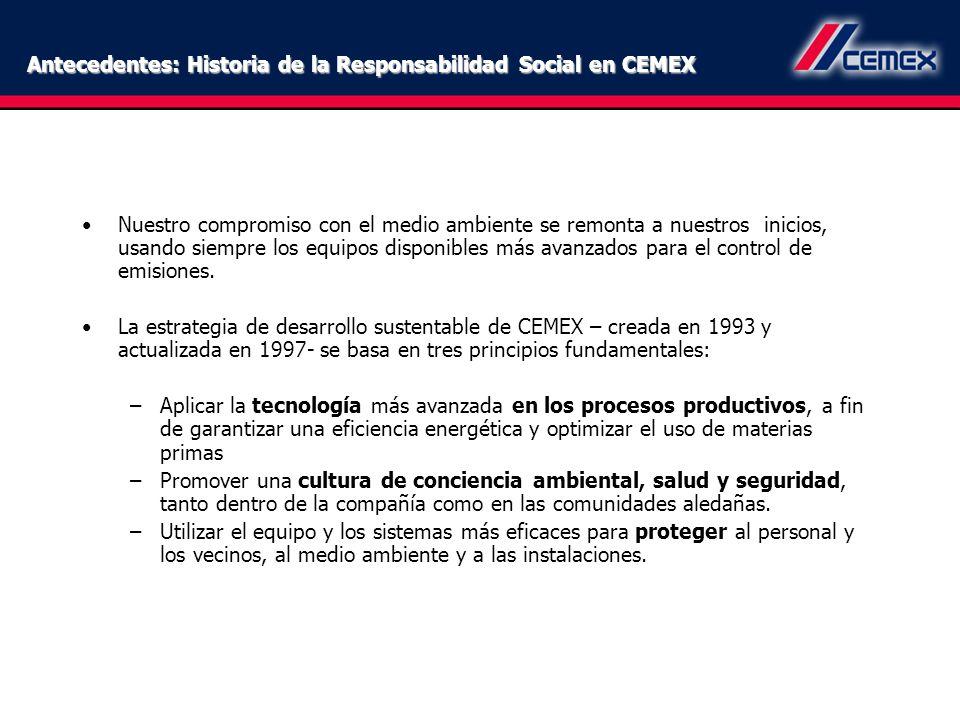 Antecedentes: Historia de la Responsabilidad Social en CEMEX Nuestro compromiso con el medio ambiente se remonta a nuestros inicios, usando siempre lo
