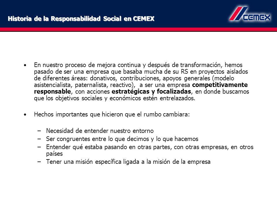 Historia de la Responsabilidad Social en CEMEX En nuestro proceso de mejora continua y después de transformación, hemos pasado de ser una empresa que