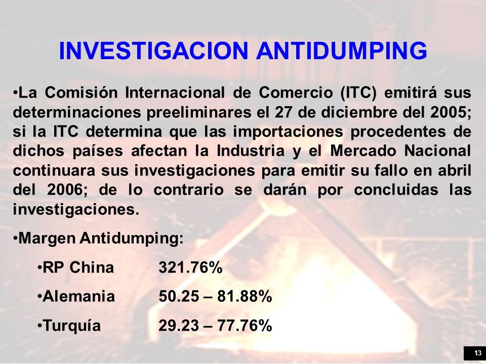13 La Comisión Internacional de Comercio (ITC) emitirá sus determinaciones preeliminares el 27 de diciembre del 2005; si la ITC determina que las importaciones procedentes de dichos países afectan la Industria y el Mercado Nacional continuara sus investigaciones para emitir su fallo en abril del 2006; de lo contrario se darán por concluidas las investigaciones.