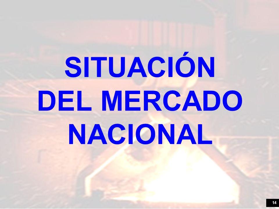 14 SITUACIÓN DEL MERCADO NACIONAL
