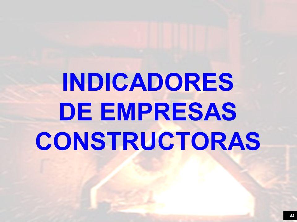 23 INDICADORES DE EMPRESAS CONSTRUCTORAS
