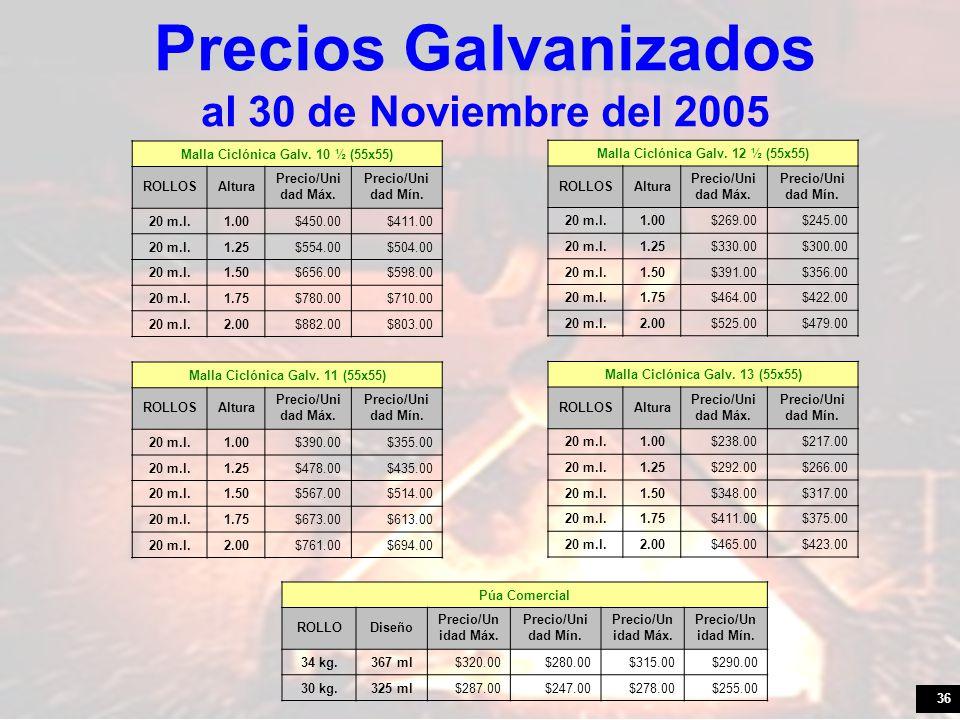 36 Precios Galvanizados al 30 de Noviembre del 2005 Púa Comercial ROLLODiseño Precio/Un idad Máx. Precio/Uni dad Mín. Precio/Un idad Máx. Precio/Un id